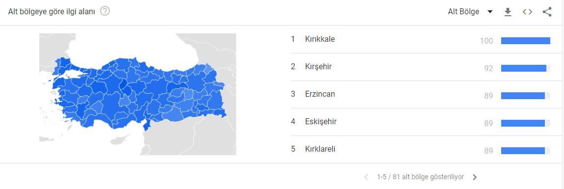 google trands Alt bölgeye göre ilgi alan